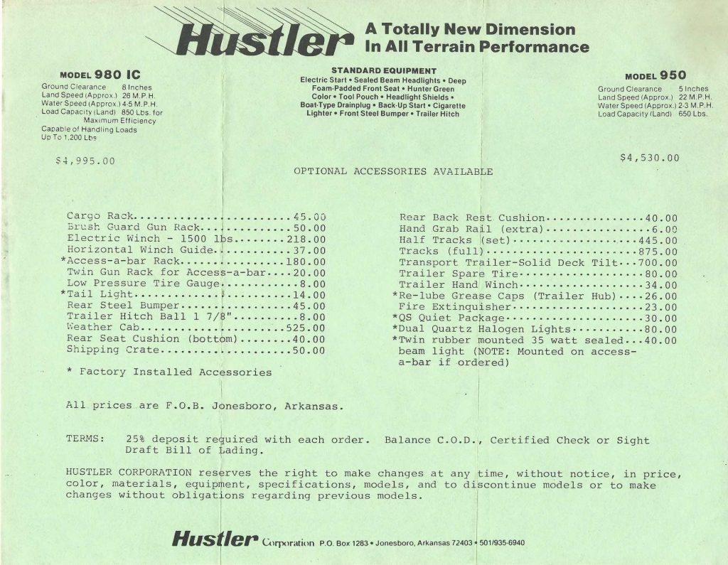 List Of Hustler Models